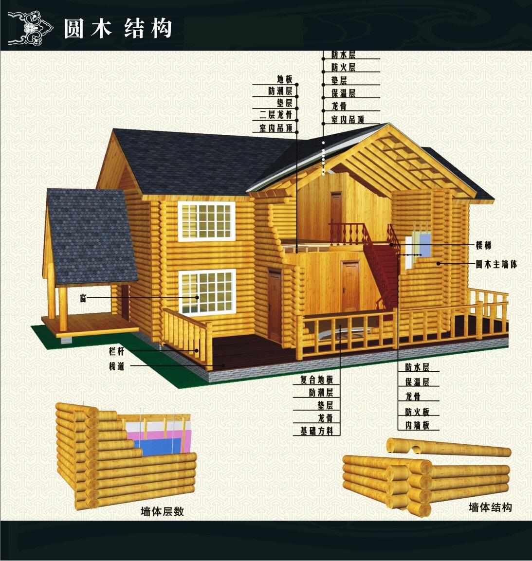 圆木结构(重型木屋)